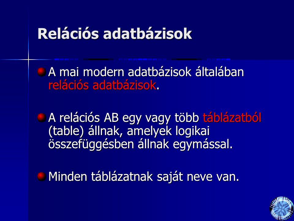 Relációs adatbázisok A mai modern adatbázisok általában relációs adatbázisok. A relációs AB egy vagy több táblázatból (table) állnak, amelyek logikai