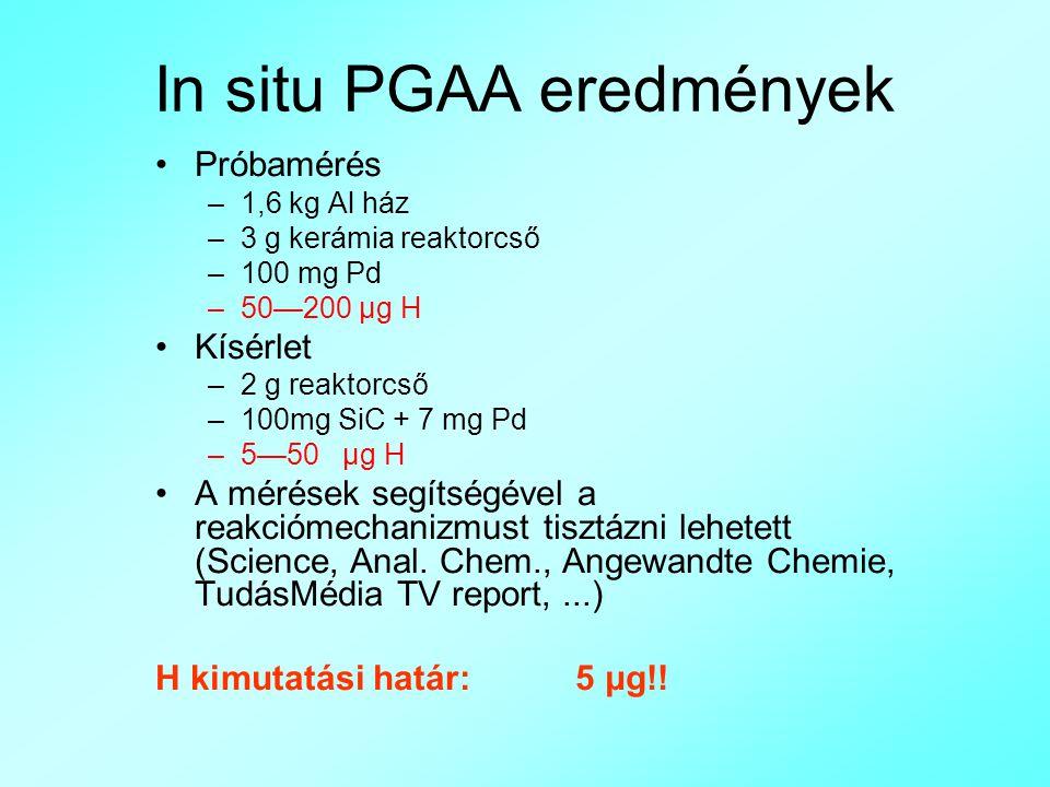 In situ PGAA eredmények Próbamérés –1,6 kg Al ház –3 g kerámia reaktorcső –100 mg Pd –50—200 μg H Kísérlet –2 g reaktorcső –100mg SiC + 7 mg Pd –5—50 μg H A mérések segítségével a reakciómechanizmust tisztázni lehetett (Science, Anal.