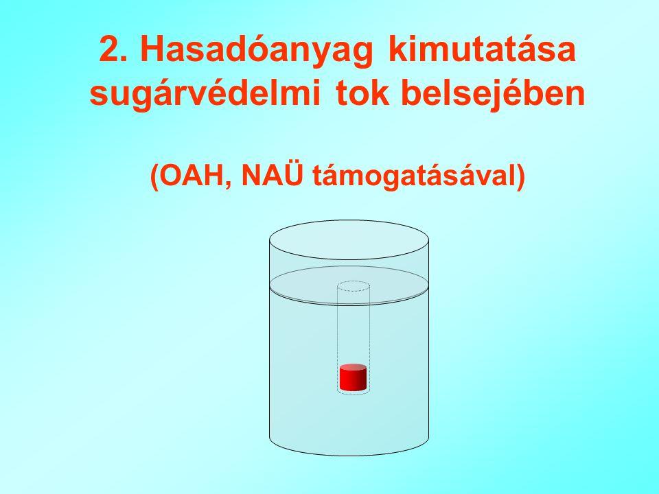 2. Hasadóanyag kimutatása sugárvédelmi tok belsejében (OAH, NAÜ támogatásával)