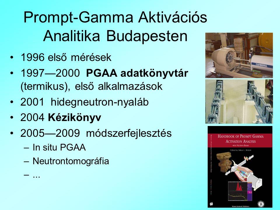 Prompt-Gamma Aktivációs Analitika Budapesten 1996 első mérések 1997—2000 PGAA adatkönyvtár (termikus), első alkalmazások 2001 hidegneutron-nyaláb 2004 Kézikönyv 2005—2009 módszerfejlesztés –In situ PGAA –Neutrontomográfia –...