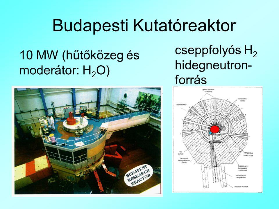 Budapesti Kutatóreaktor 10 MW (hűtőközeg és moderátor: H 2 O) cseppfolyós H 2 hidegneutron- forrás