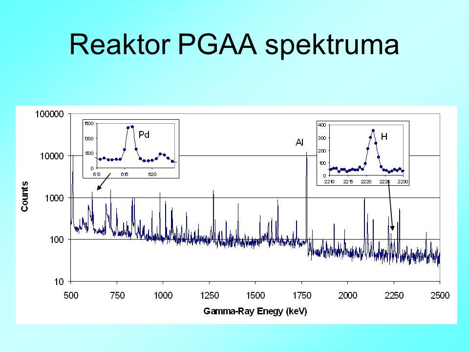 Reaktor PGAA spektruma