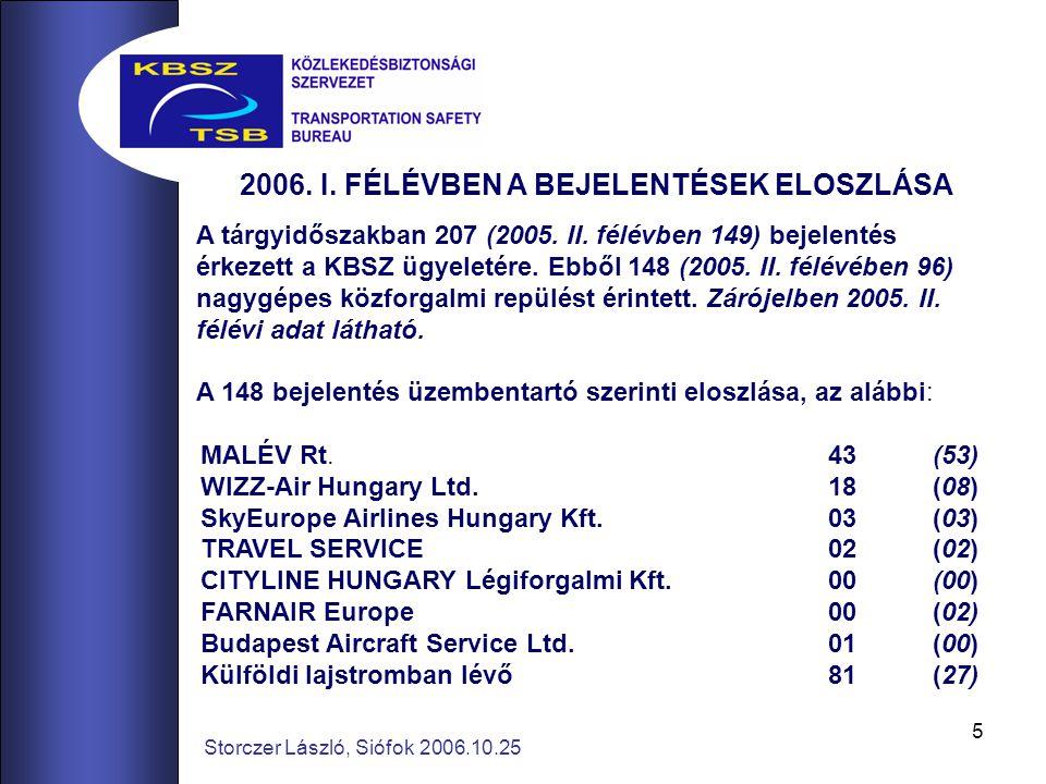 5 2006. I.
