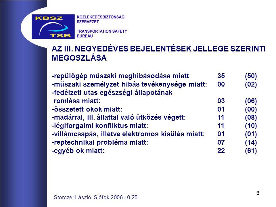 8 AZ III.