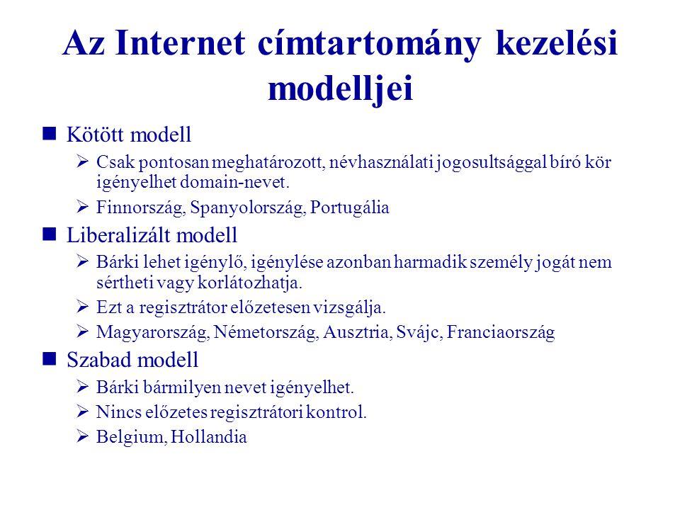 Az Internet címtartomány kezelési modelljei Kötött modell  Csak pontosan meghatározott, névhasználati jogosultsággal bíró kör igényelhet domain-nevet