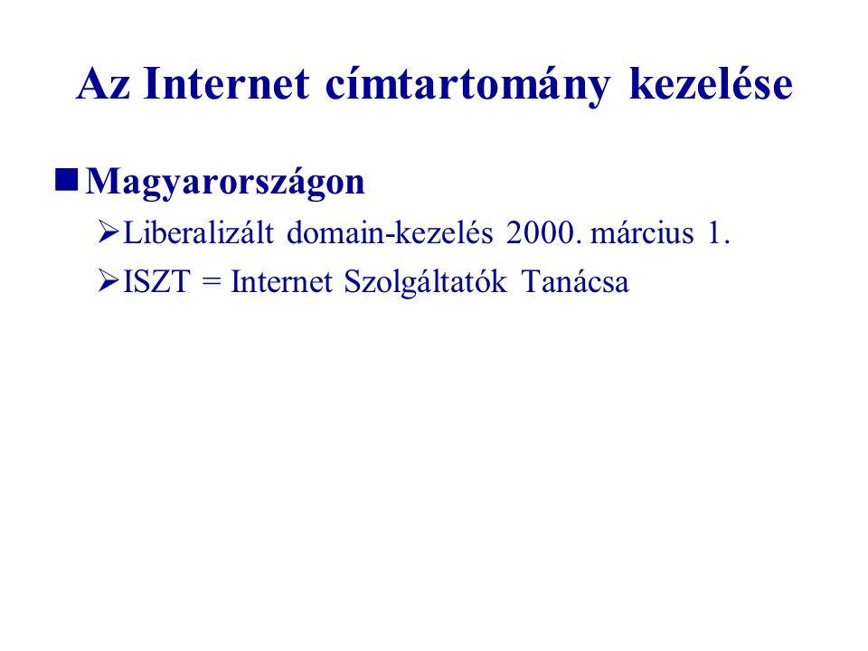 Az Internet címtartomány kezelése Magyarországon  Liberalizált domain-kezelés 2000. március 1.  ISZT = Internet Szolgáltatók Tanácsa