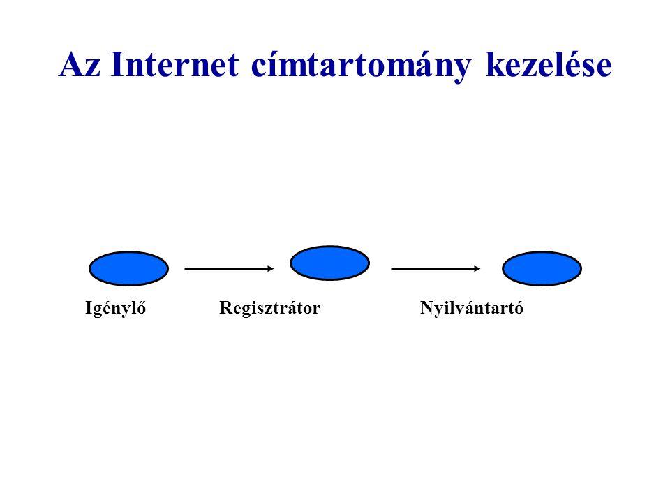 Az Internet címtartomány kezelése Igénylő Regisztrátor Nyilvántartó