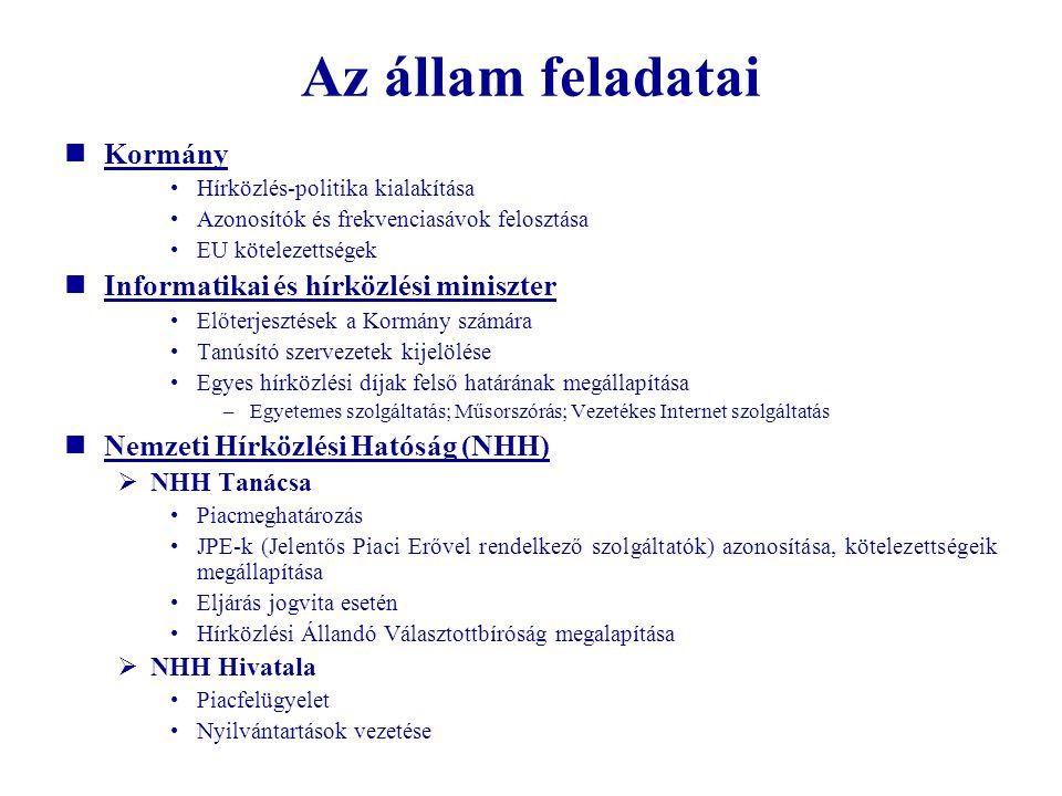 Az állam feladatai Kormány Hírközlés-politika kialakítása Azonosítók és frekvenciasávok felosztása EU kötelezettségek Informatikai és hírközlési minis