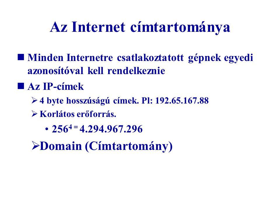 Az Internet címtartománya Minden Internetre csatlakoztatott gépnek egyedi azonosítóval kell rendelkeznie Az IP-címek  4 byte hosszúságú címek. Pl: 19