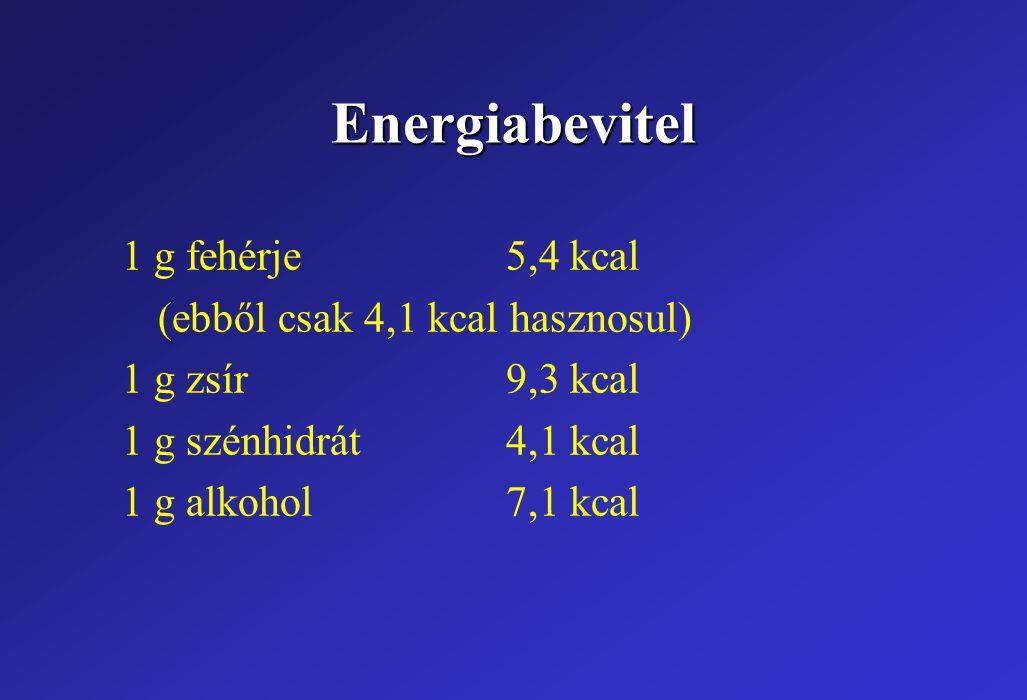 Energiabevitel 1 g fehérje5,4 kcal (ebből csak 4,1 kcal hasznosul) 1 g zsír9,3 kcal 1 g szénhidrát4,1 kcal 1 g alkohol7,1 kcal
