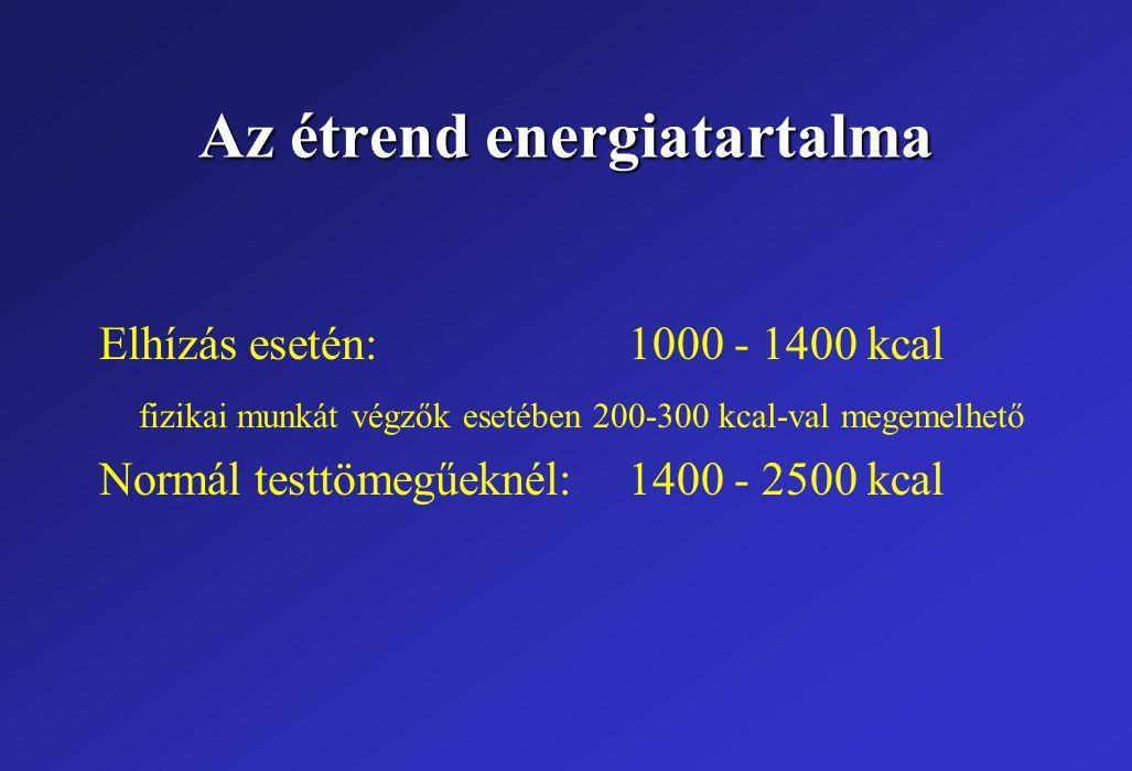 Az étrend energiatartalma Elhízás esetén:1000 - 1400 kcal fizikai munkát végzők esetében 200-300 kcal-val megemelhető Normál testtömegűeknél:1400 - 25