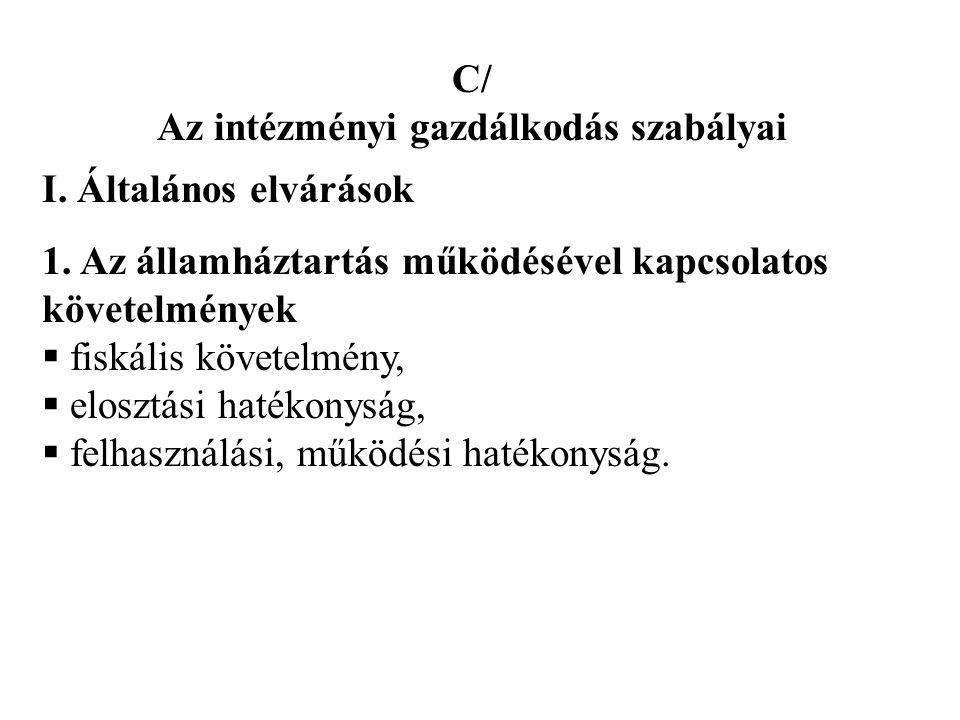 C/ Az intézményi gazdálkodás szabályai I. Általános elvárások 1.