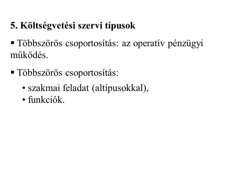 5. Költségvetési szervi típusok  Többszörös csoportosítás: az operatív pénzügyi működés.