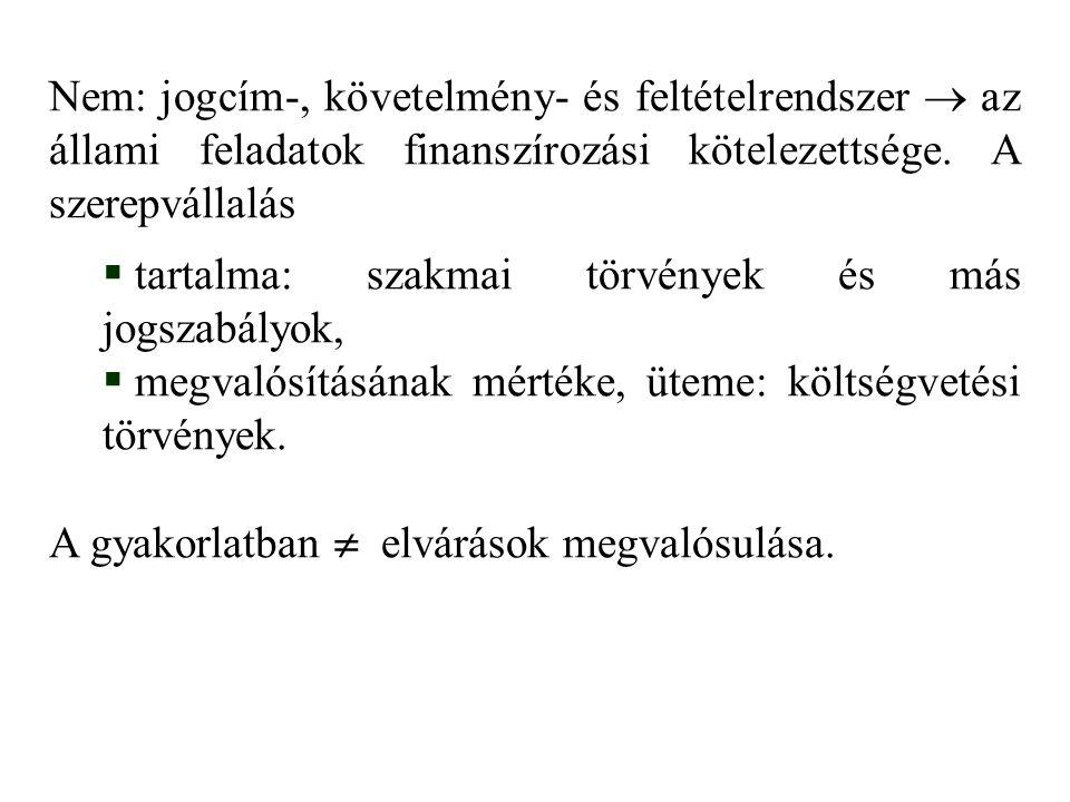Nem: jogcím-, követelmény- és feltételrendszer  az állami feladatok finanszírozási kötelezettsége.