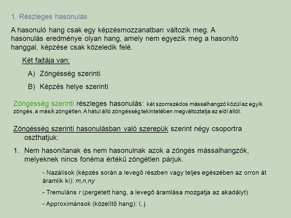 Rövidülés : a magyarban hosszú mássalhangzó nem állhat mássalhangzó mellett.