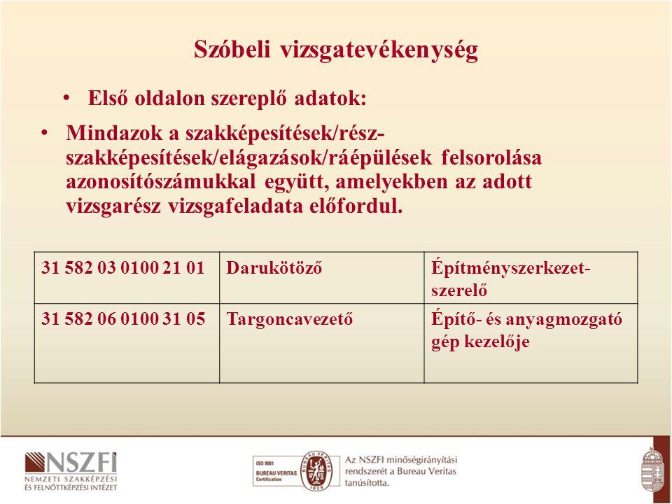Szóbeli vizsgatevékenység Mindazok a szakképesítések/rész- szakképesítések/elágazások/ráépülések felsorolása azonosítószámukkal együtt, amelyekben az