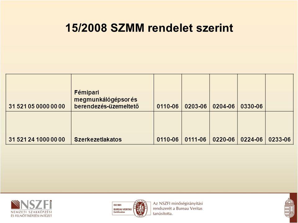 15/2008 SZMM rendelet szerint 31 521 05 0000 00 00 Fémipari megmunkálógépsor és berendezés-üzemeltető0110-060203-060204-060330-06 31 521 24 1000 00 00