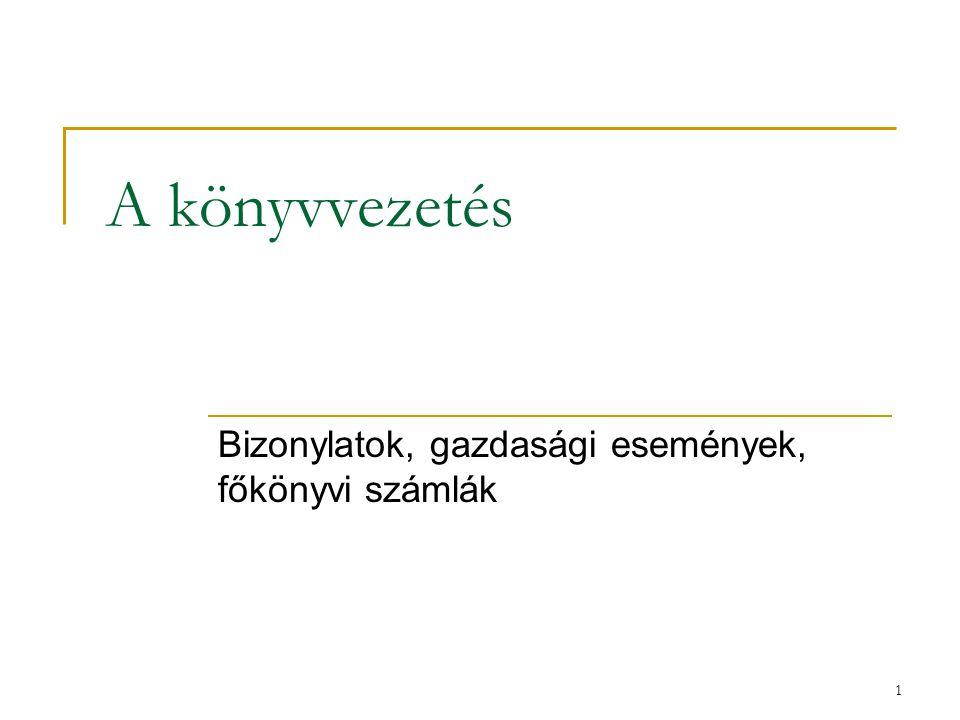 12 KÖNYVVEZETÉS II.