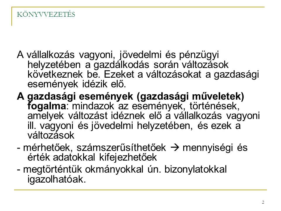 23 KÖNYVVEZETÉS B.