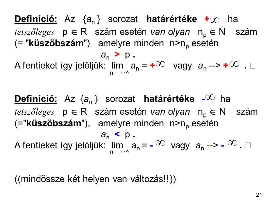 21 Definíció: Az {a n } sorozat határértéke + ha tetszőleges p  R szám esetén van olyan n p  N szám (=