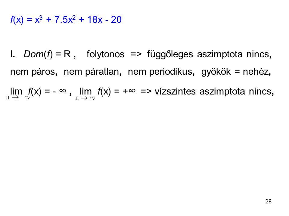 28 f(x) = x 3 + 7.5x 2 + 18x - 20 I. Dom(f) = R, folytonos => függőleges aszimptota nincs, nem páros, nem páratlan, nem periodikus, gyökök = nehéz, li