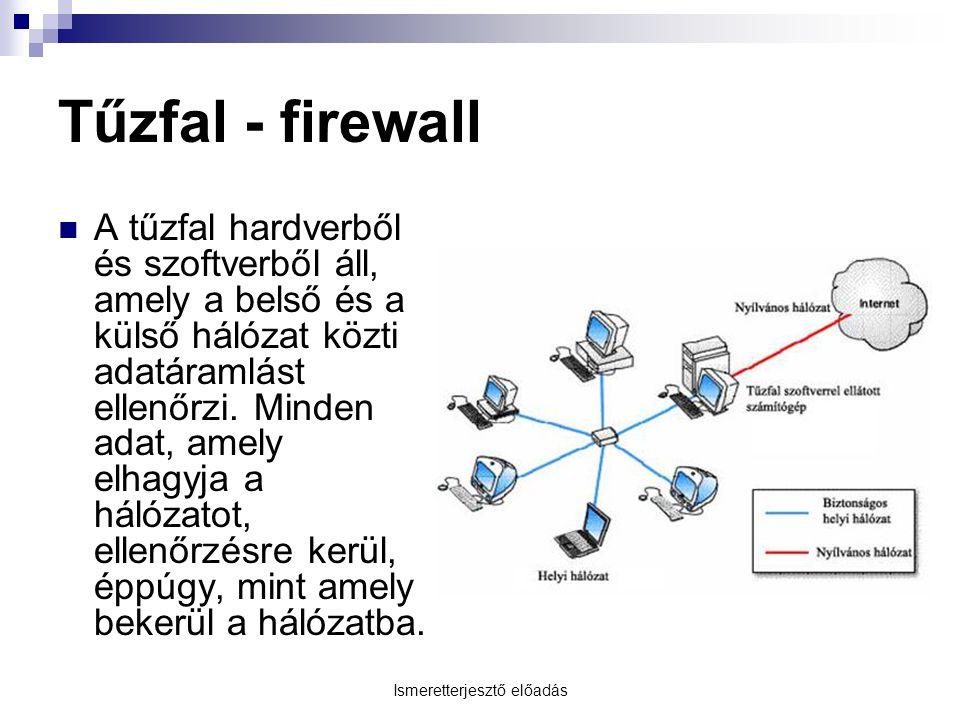 Ismeretterjesztő előadás Tűzfal - firewall A tűzfal hardverből és szoftverből áll, amely a belső és a külső hálózat közti adatáramlást ellenőrzi.