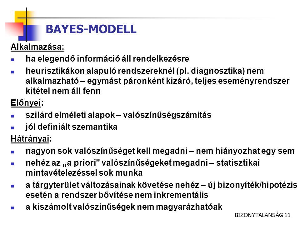 BIZONYTALANSÁG 11 BAYES-MODELL Alkalmazása: ha elegendő információ áll rendelkezésre heurisztikákon alapuló rendszereknél (pl. diagnosztika) nem alkal