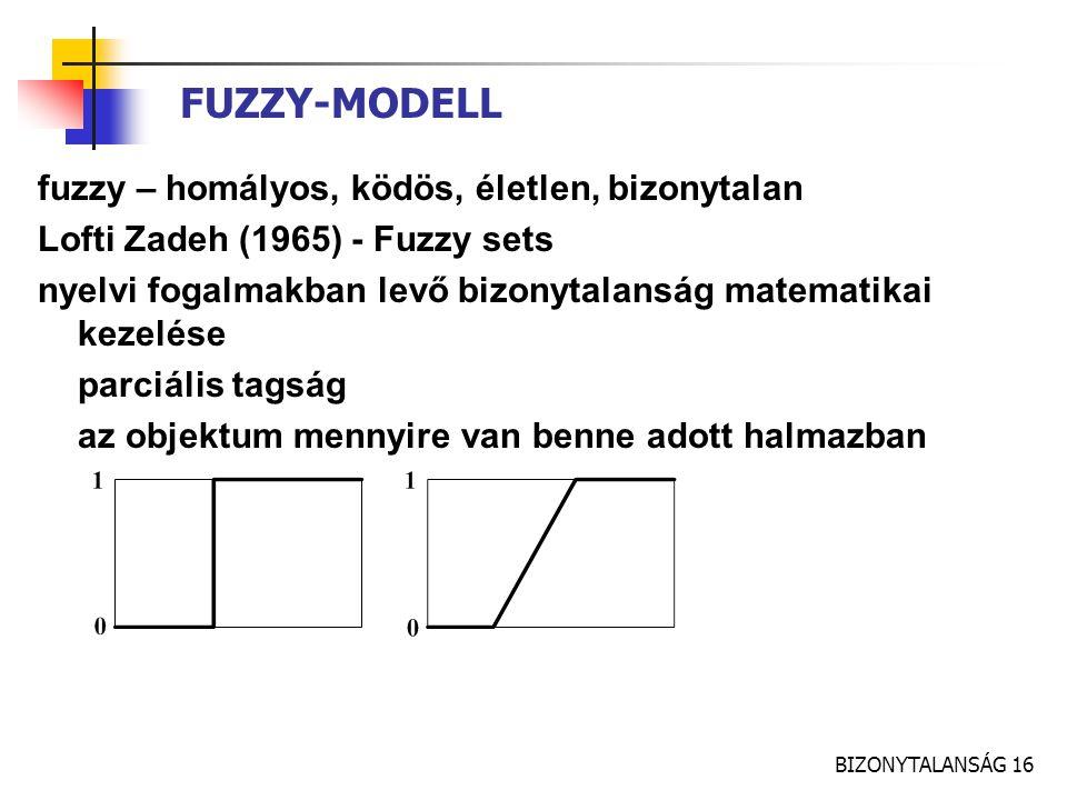 BIZONYTALANSÁG 16 FUZZY-MODELL fuzzy – homályos, ködös, életlen, bizonytalan Lofti Zadeh (1965) - Fuzzy sets nyelvi fogalmakban levő bizonytalanság ma