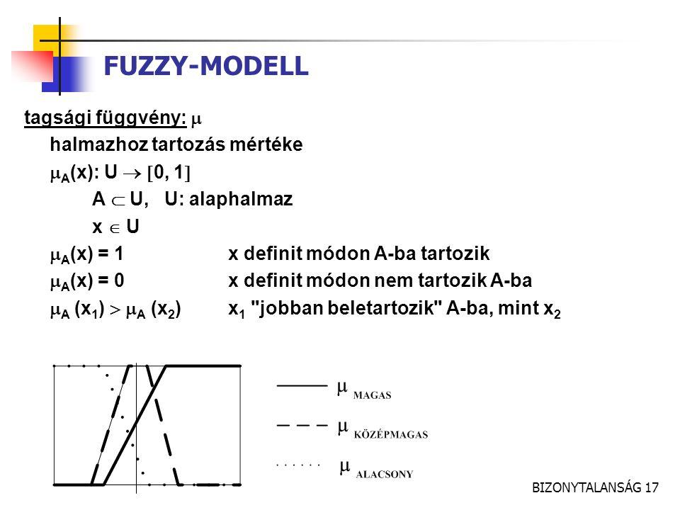 BIZONYTALANSÁG 17 FUZZY-MODELL tagsági függvény:  halmazhoz tartozás mértéke  A (x): U   0, 1  A  U, U: alaphalmaz x  U  A (x) = 1x definit mó