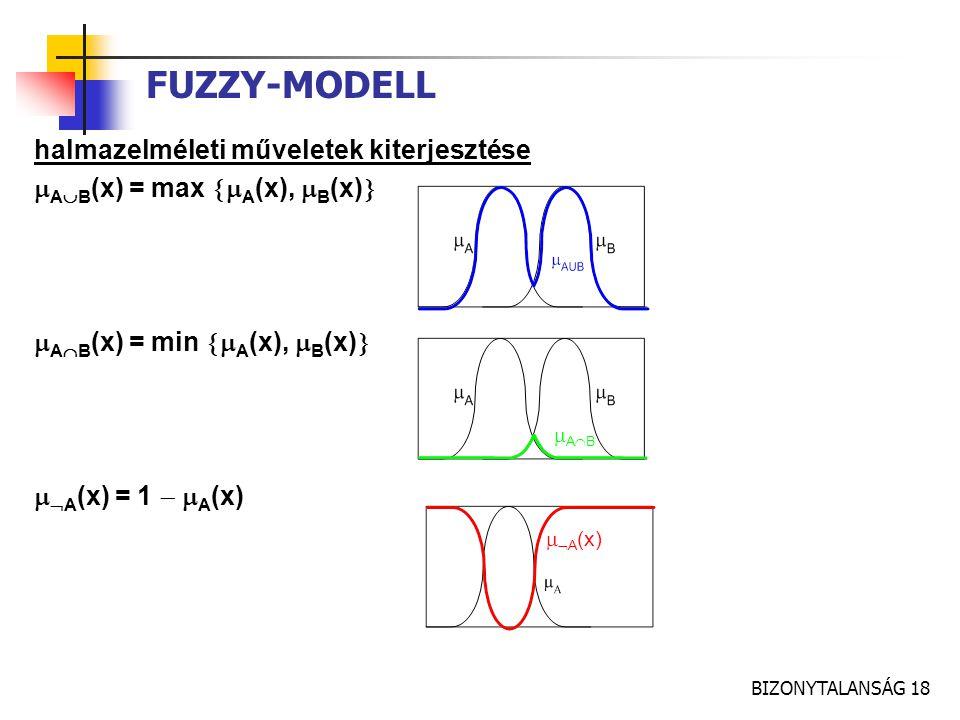 BIZONYTALANSÁG 18 FUZZY-MODELL halmazelméleti műveletek kiterjesztése  A  B (x) = max  A (x),  B (x)   A  B (x) = min  A (x),  B (x)   