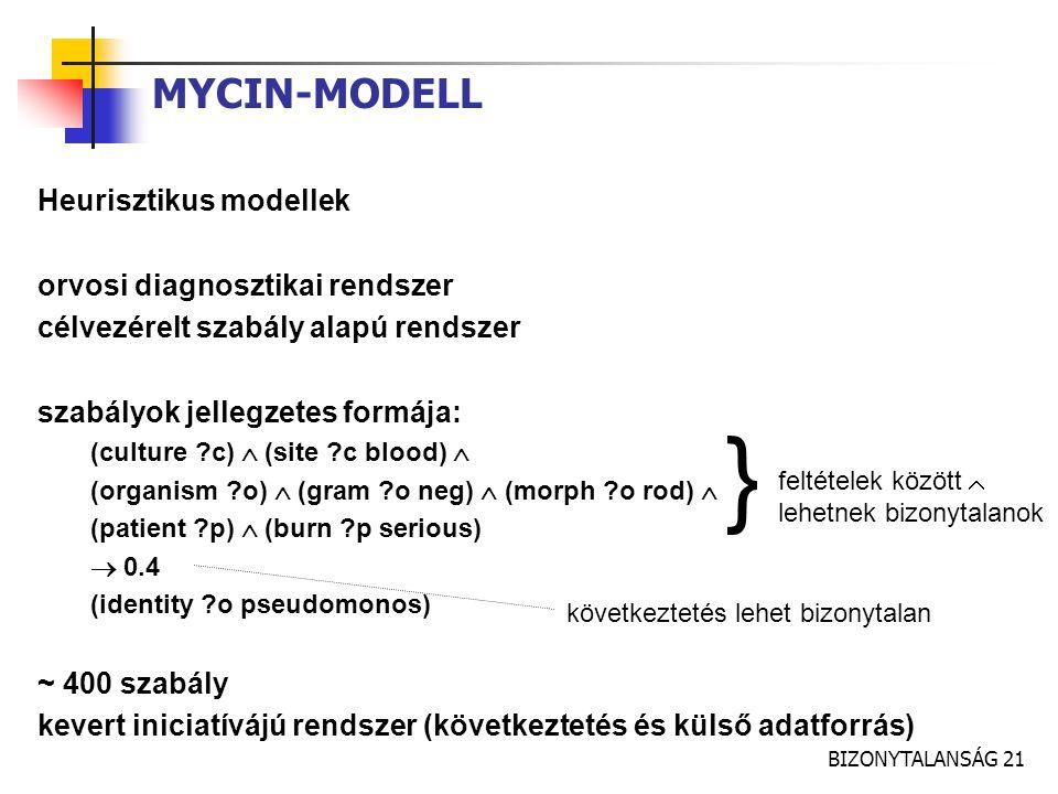 BIZONYTALANSÁG 21 MYCIN-MODELL Heurisztikus modellek orvosi diagnosztikai rendszer célvezérelt szabály alapú rendszer szabályok jellegzetes formája: (