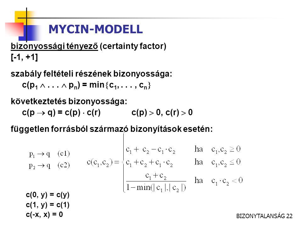 BIZONYTALANSÁG 22 MYCIN-MODELL bizonyossági tényező (certainty factor) [-1, +1] szabály feltételi részének bizonyossága: c(p 1 ...  p n ) = min  c