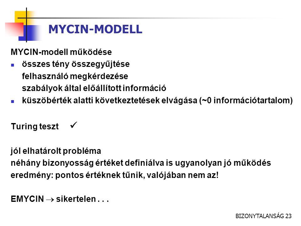 BIZONYTALANSÁG 23 MYCIN-MODELL MYCIN-modell működése összes tény összegyűjtése felhasználó megkérdezése szabályok által előállított információ küszöbé