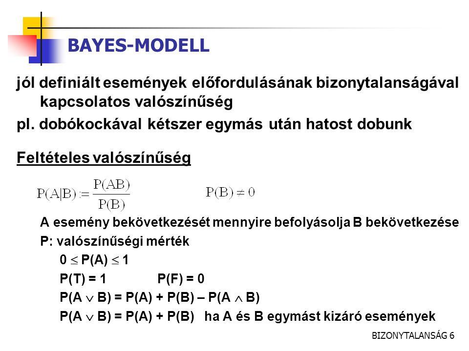 BIZONYTALANSÁG 7 BAYES-MODELL P(AB) = P(A B) P(B)szorzatszabály P(AB) = P(B A) P(A) Bayes-szabály Ok és következmény nincs oksági irány – szimmetrikus tétel