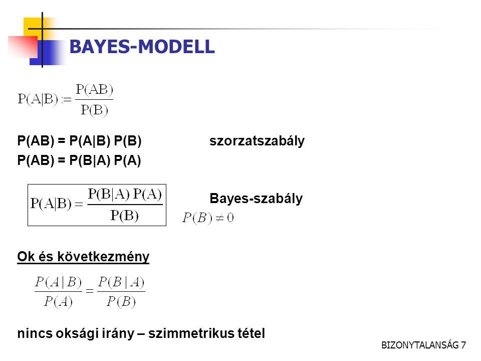 BIZONYTALANSÁG 7 BAYES-MODELL P(AB) = P(A|B) P(B)szorzatszabály P(AB) = P(B|A) P(A) Bayes-szabály Ok és következmény nincs oksági irány – szimmetrikus