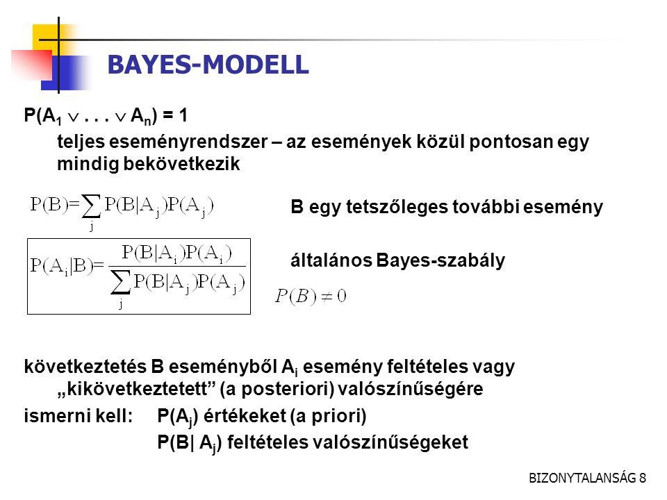 BIZONYTALANSÁG 8 BAYES-MODELL P(A 1 ...  A n ) = 1 teljes eseményrendszer – az események közül pontosan egy mindig bekövetkezik B egy tetszőleges to