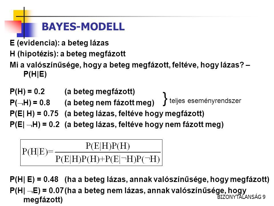 BIZONYTALANSÁG 9 BAYES-MODELL E (evidencia): a beteg lázas H (hipotézis): a beteg megfázott Mi a valószínűsége, hogy a beteg megfázott, feltéve, hogy
