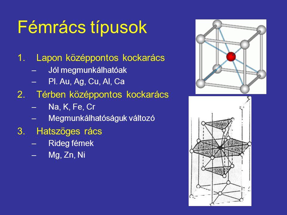 Fémrács típusok 1.Lapon középpontos kockarács –Jól megmunkálhatóak –Pl.