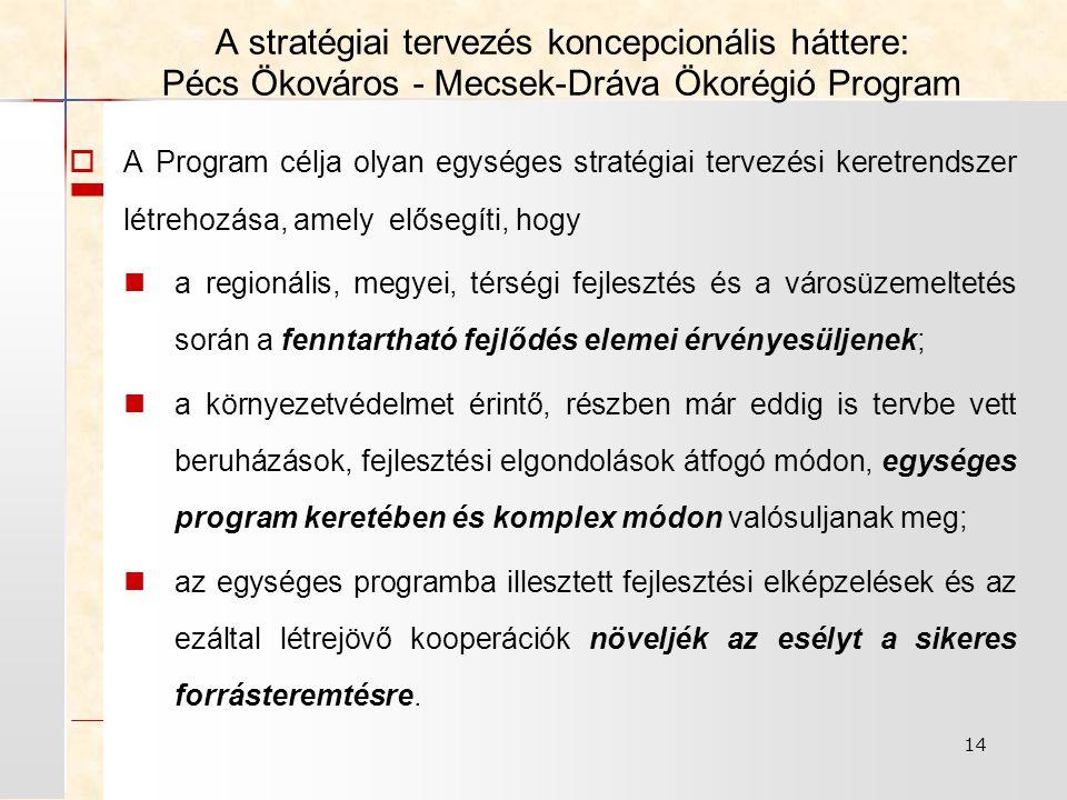 14 A stratégiai tervezés koncepcionális háttere: Pécs Ökováros - Mecsek-Dráva Ökorégió Program  A Program célja olyan egységes stratégiai tervezési keretrendszer létrehozása, amely elősegíti, hogy a regionális, megyei, térségi fejlesztés és a városüzemeltetés során a fenntartható fejlődés elemei érvényesüljenek; a környezetvédelmet érintő, részben már eddig is tervbe vett beruházások, fejlesztési elgondolások átfogó módon, egységes program keretében és komplex módon valósuljanak meg; az egységes programba illesztett fejlesztési elképzelések és az ezáltal létrejövő kooperációk növeljék az esélyt a sikeres forrásteremtésre.