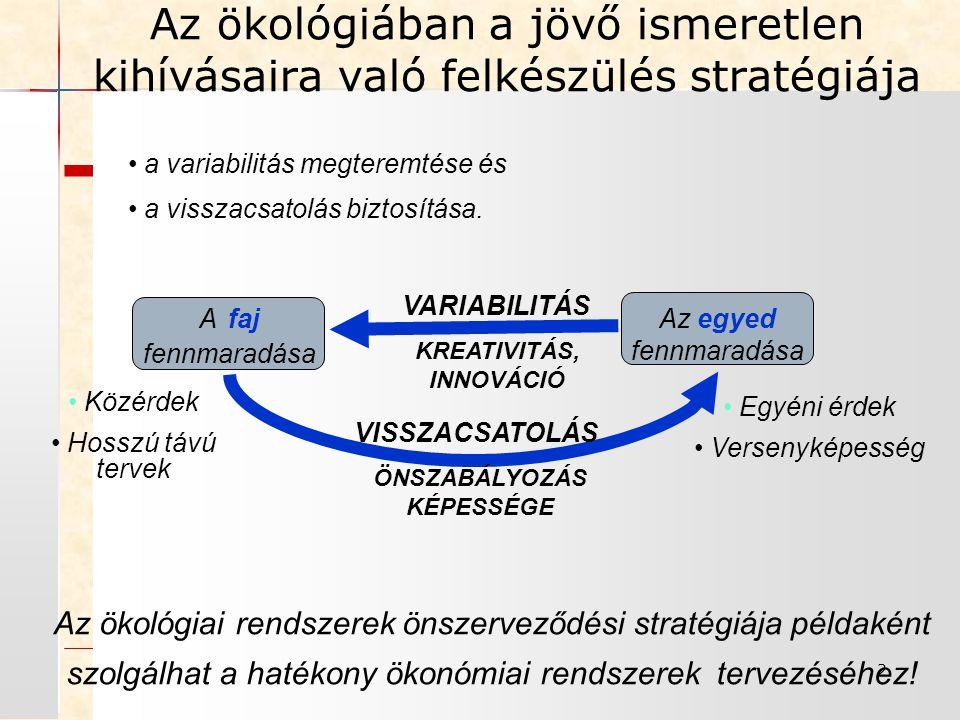 3 A bioszféra mint viszonylagosan állandó rendszer  A bioszféra szerves visszacsatolásai révén képes önmaga számára biztosítani a homeosztázist - nevezetesen azt, hogy fontos fiziológiai paraméterei egy megengedett tűréshatáron belül maradjanak és külső hatás után újra törekedjenek az optimális érték felvételére.