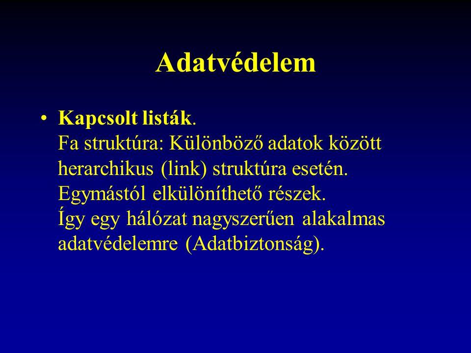 Adatvédelem Kapcsolt listák.