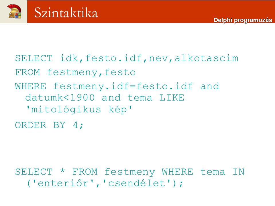 SELECT idk,festo.idf,nev,alkotascim FROM festmeny,festo WHERE festmeny.idf=festo.idf and datumk<1900 and tema LIKE mitológikus kép ORDER BY 4; SELECT * FROM festmeny WHERE tema IN ( enteriőr , csendélet ); Delphi programozás Szintaktika