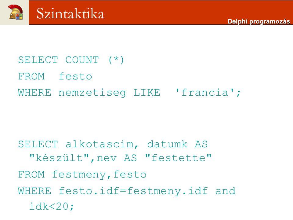 SELECT COUNT (*) FROM festo WHERE nemzetiseg LIKE francia ; SELECT alkotascim, datumk AS készült ,nev AS festette FROM festmeny,festo WHERE festo.idf=festmeny.idf and idk<20; Delphi programozás Szintaktika