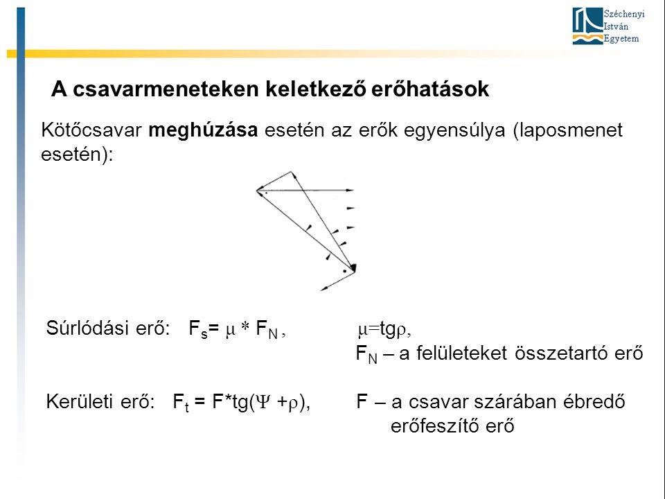 A csavarmeneteken keletkező erőhatások Kötőcsavar meghúzása esetén az erők egyensúlya (laposmenet esetén): Súrlódási erő: F s = μ * F N, μ= tg ρ, F N
