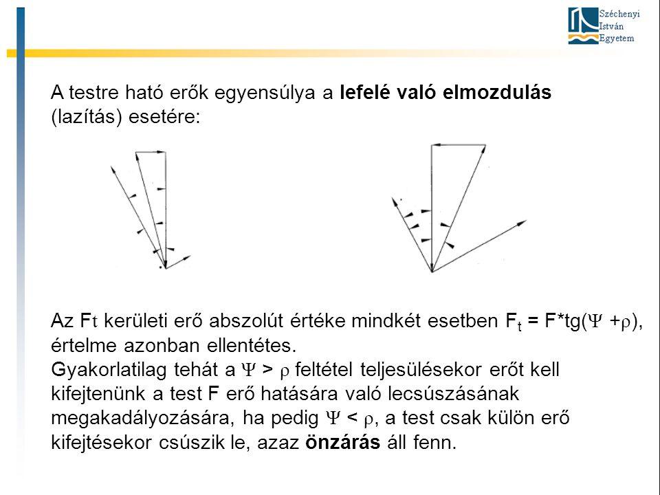 A testre ható erők egyensúlya a lefelé való elmozdulás (lazítás) esetére: Az F t kerületi erő abszolút értéke mindkét esetben F t = F*tg( Ψ + ρ ), ért