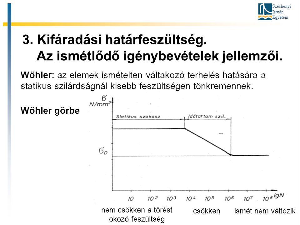 3. Kifáradási határfeszültség. Az ismétlődő igénybevételek jellemzői. Wöhler görbe nem csökken a törést okozó feszültség csökkenismét nem változik Wöh