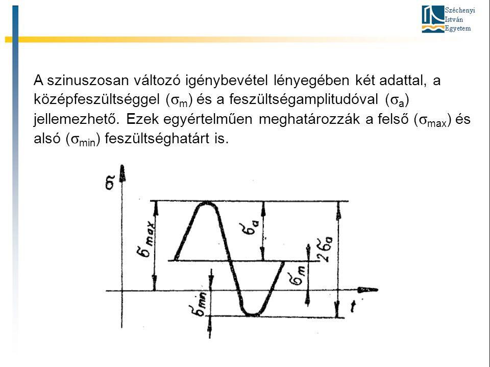 A szinuszosan változó igénybevétel lényegében két adattal, a középfeszültséggel ( σ m ) és a feszültségamplitudóval ( σ a ) jellemezhető. Ezek egyérte