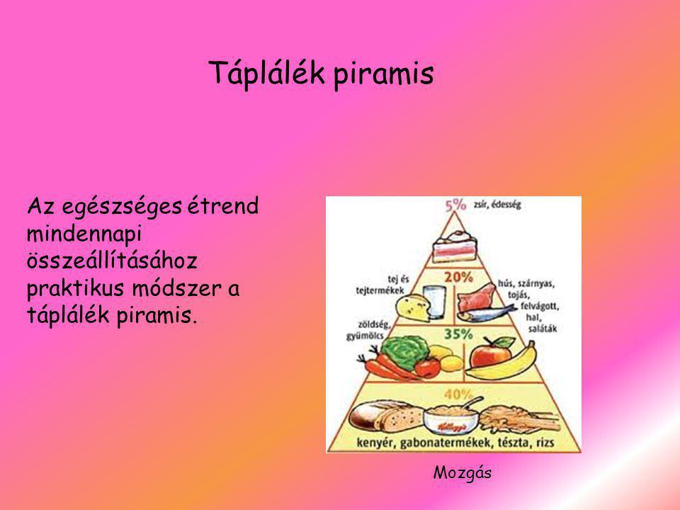Táplálék piramis Az egészséges étrend mindennapi összeállításához praktikus módszer a táplálék piramis.