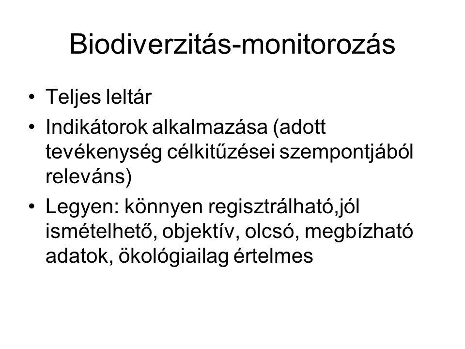 Biodiverzitás-indikátorok Noss (1990): Kompozíciós: fajösszetétel, fajdiverzitás Szerkezeti: talajszerkezet, vegetációszerkezet, tápláléklánc- szerkezet Funkcionális: produktivitás, anyagfogalmi jellemzők, közösségi-fiziológiai jellemzők, közösségi (populációs)-genetikai jellemzők