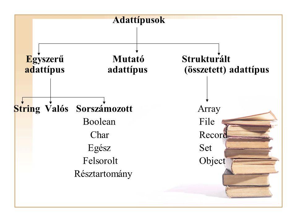 Adattípusok Egyszerű Mutató Strukturált adattípus adattípus (összetett) adattípus String Valós Sorszámozott Array Boolean File Char Record Egész Set F